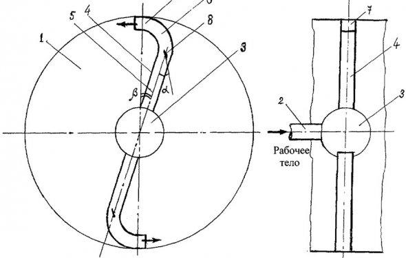 1 ил. реактивная турбина
